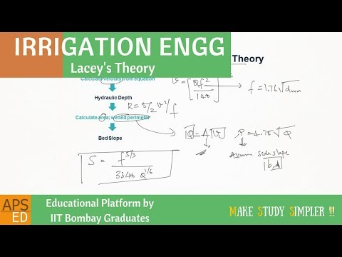 Lacey's Theory | Canal Design | Irrigation Engineering