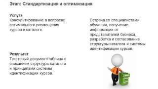 Организация дистанционного обучения  Консалтинг  Украина