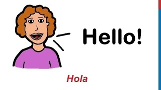 Curso de inglés 3 - Cómo saludar en inglés Decir Hola Adiós Despedirse en inglés Saludos Expresiones