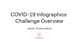 COVID-19 Infographics Challenge Overview