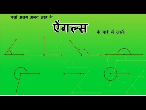 Types of Angles (Maths in Hindi)