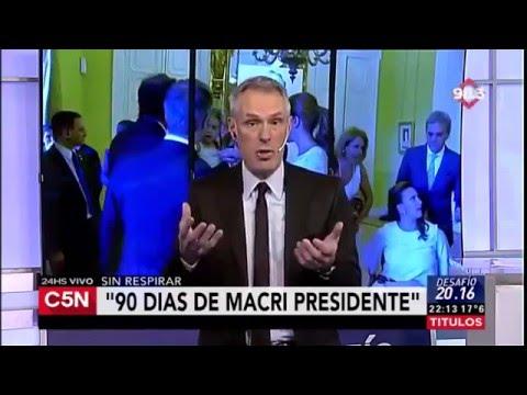Editorial de Zlotogwiazda y análisis de los 90 días de Macri presidente
