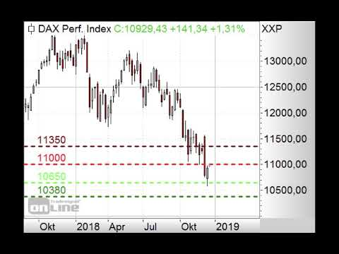 DAX - 11.000 oder 10.500 Punkte? - Morning Call 13.12.2018