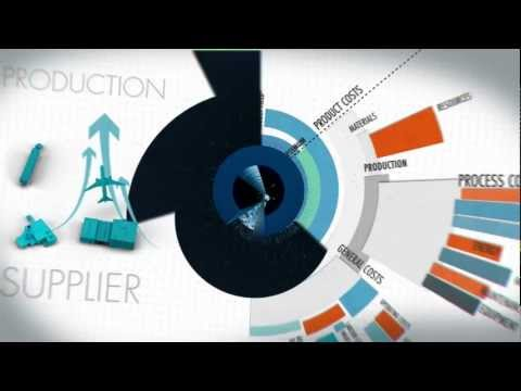 » A good price « animation video for kerkhoff group / cost engineering
