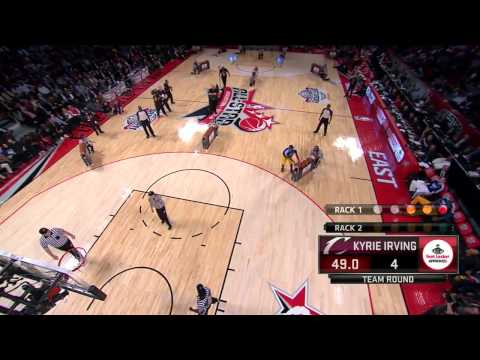 NBA ALL STAR WEEKEND THREE POINT CONTEST 2013
