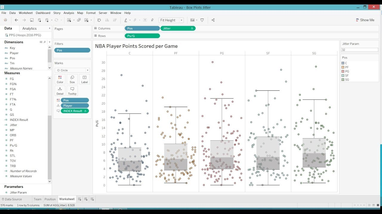 How To Use Jittering In Tableau Scattered Data Points Youtube
