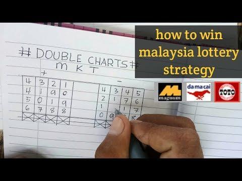 Toto Kuda Magnum - Strategy & Cara Buat Carta Terbaru ( 4d Mkt ) ➕🆚➖
