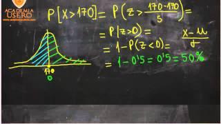 Ejercicio distribucion normal Matemáticas 1º Bachillerato Academia Usero Estepona