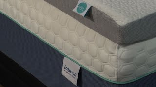 Latexco High Quality Latex And Foam Bedding Components