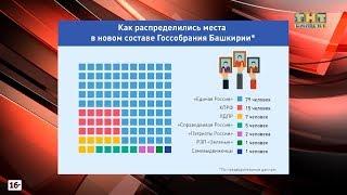 Предварительные итоги выборов 9 сентября 2018 года