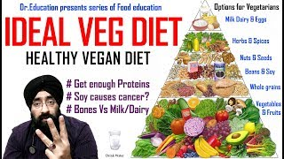 Rx Wt loss epi 6 h : IDEAL VEG DIET | Get Proteins, do Soy cause cancer? Bones & Milk | Dr.EDUCATION