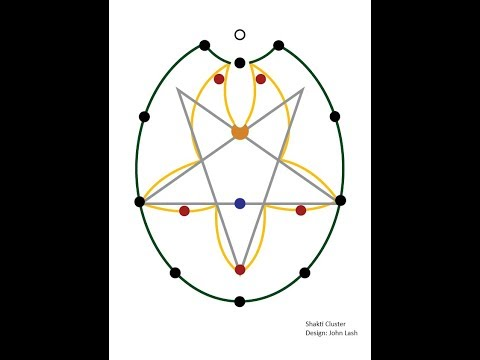 John Lamb Lash - The Tantric View Of Power Uniting Gnosis And Shamanism Part 1 – Introduction