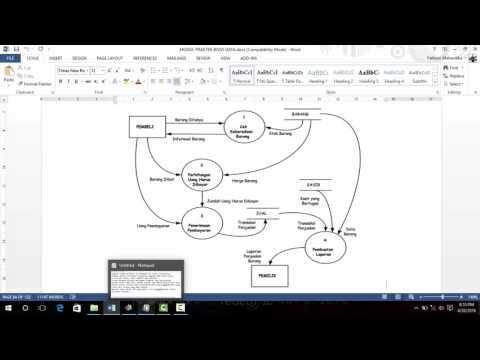Access youtube tutorial pembuatan diagram konteks dan dfd sistem penjualan barang ccuart Images