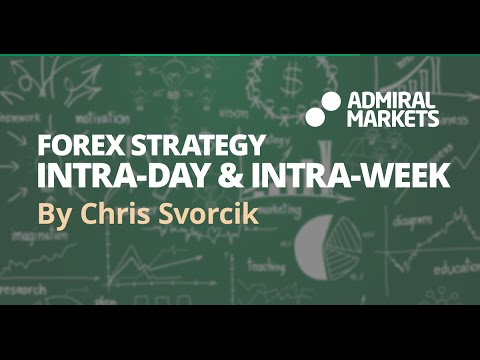 Forex Strategy: Trading Intra-day & Intra-week (May 25, 2016)