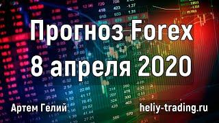 Прогноз форекс на 8 апреля 2020