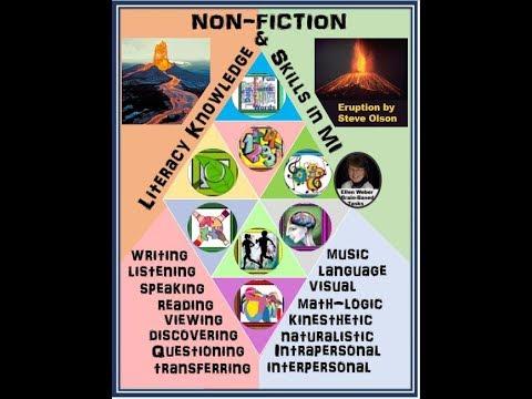 Brain Based Tasks into Nonfiction Text  ERUPTION   Video