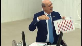 İlhan Kesici, Ekonomi-Kişi Başına Düşen Milli Gelir, TBMM, Bütçe Konuşması, 16.12.2016
