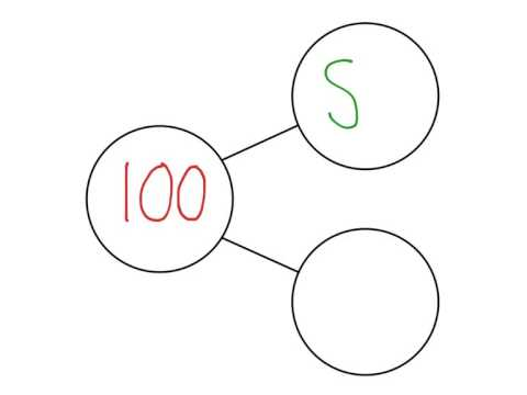 Number Bonds to 100 - YouTube