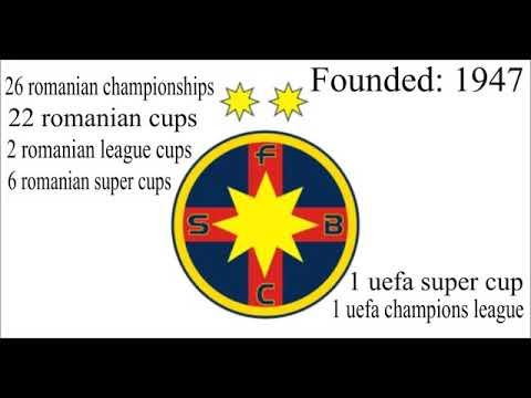 Imn Oficial Steaua Bucuresti(FCSB) 2017