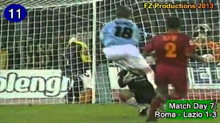 Pavel Nedved - 73 goals in Serie A (part 1/3): 1-33 (Lazio 1996-2001)