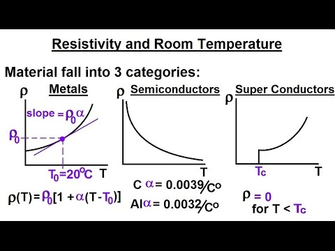 Physics - E&M: Resistivity and Resistance (17 of 33) Resistivity and Temperature