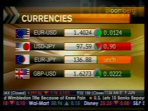 The Currency Report - U S  Dollar - Bloomberg
