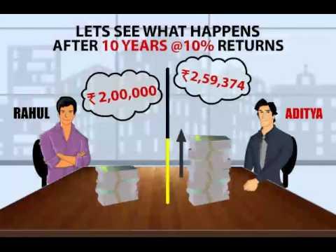 mutual fund returns in india