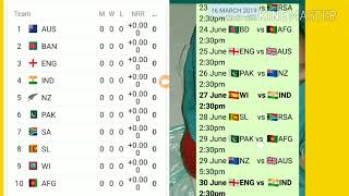 ICC cricket World Cup 2019 Schedule Teams and Time table
