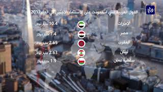 واقع الاستثمار في الدول العربية خلال العام 2017 - (8-7-2018)