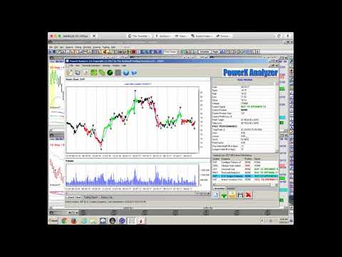Live Trading of Stocks and Futures Coffee with Markus