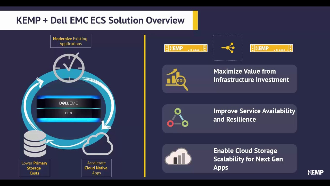 Easy to deploy Load Balancer for Dell EMC ECS (Elastic Cloud Storage)