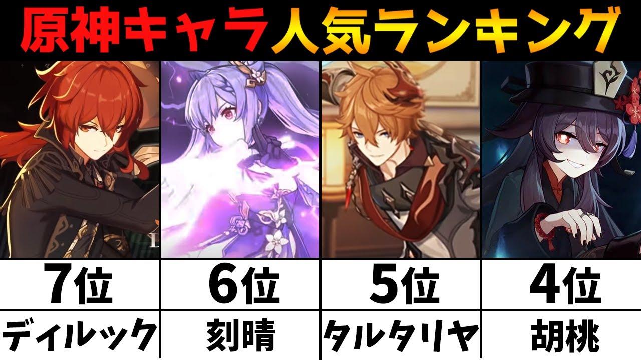 【原神】6000人以上が回答!原神キャラ人気ランキング!【Genshin Impact】