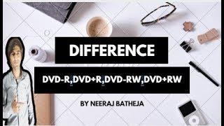 What Is Difference Between DVD-R,DVD+R,DVD-RW,DVD+RW  Hindi/urdu   mini scientists 
