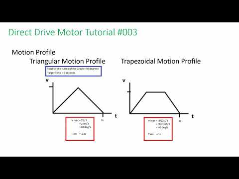 Hiwin E Series - Direct Drive Motor Tutorial 3 - Motion Profile