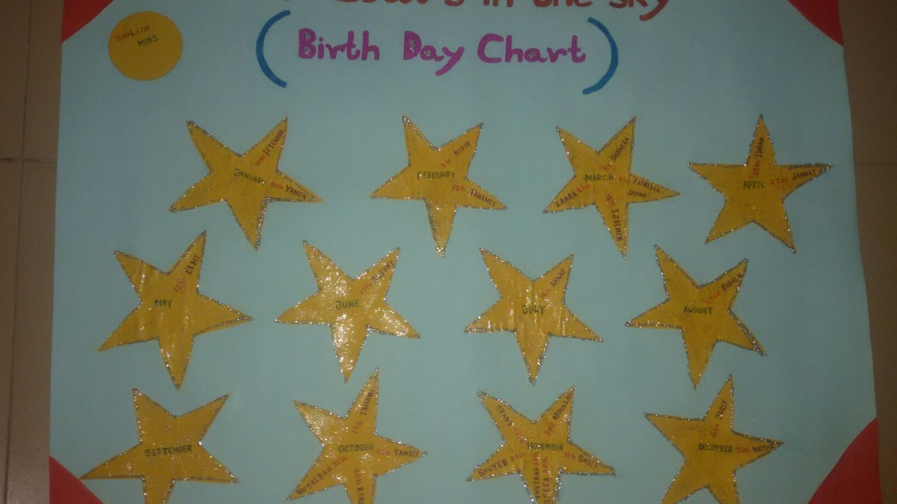 How to make  birthday chart for children diy crafts tutorial guidecentral youtube also rh