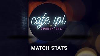 Statistical Review of SRH vs MI match 23rd IPL 2018