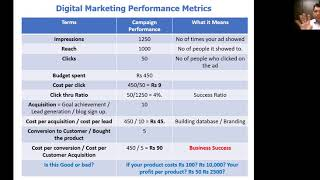 Digital Marketing Performance Metrics