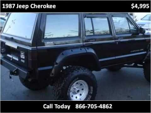 jeep cherokee 87 doovi. Black Bedroom Furniture Sets. Home Design Ideas