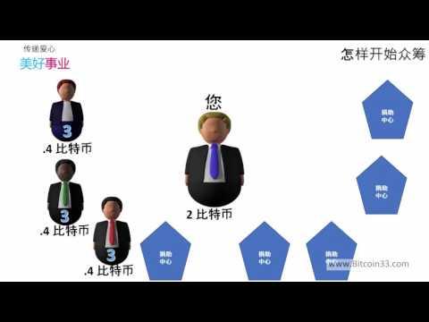 Bitcoin CrowdFund Mandarin Chinese Translation