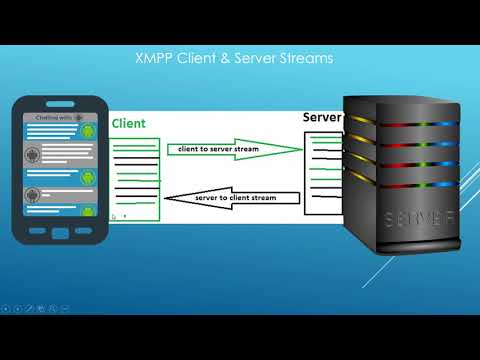 XMPP Tutorial : The Friendly Introduction