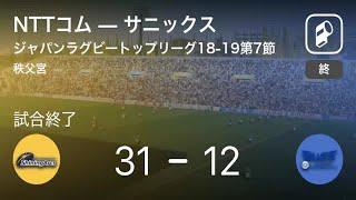 【ラグビー トップリーグ第7節】NTTコムがサニックスを破る