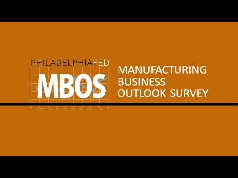 Philadelphia Manufacturing Business Outlook Survey May 2015