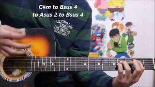 Choo Lo The Local Train - Hindi Guitar cover lesson chords easy version.mp3