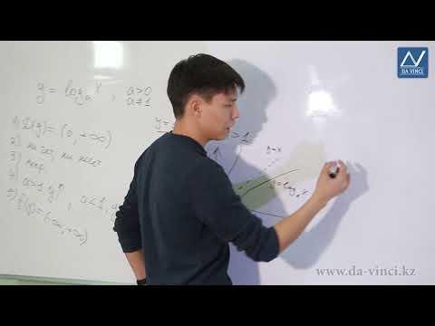 Видеоурок логарифмическая функция