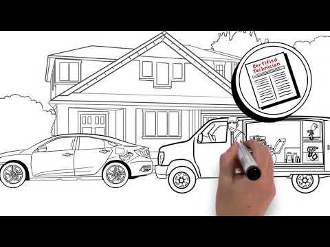 Car Body Lab | Mobile Auto Repair Service