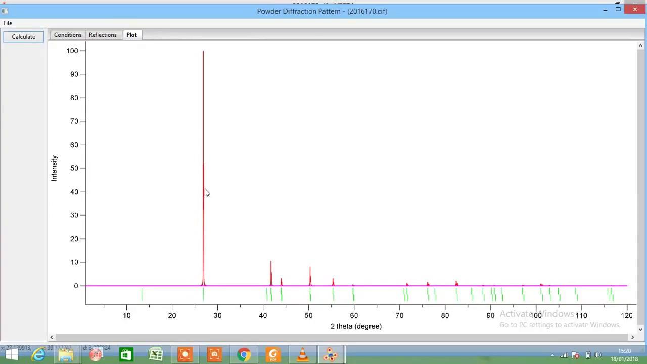 Pattern Vestatheoretical Simulation Xrd With derBxCo