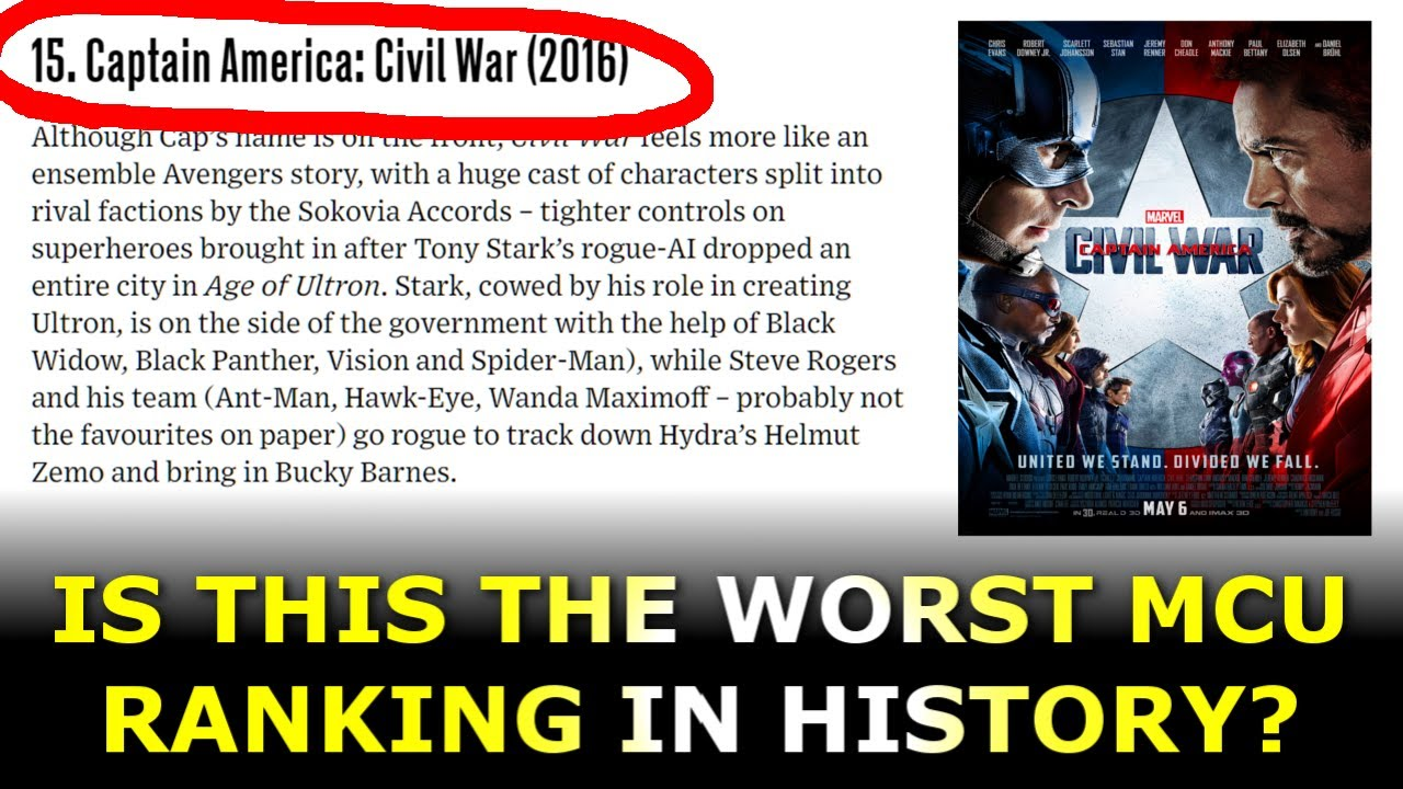 Is This The Worst Marvel Cinematic Universe Ranking on the Internet?