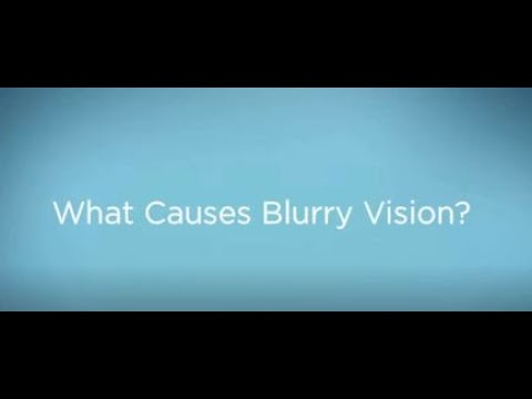 Myopia, Hyperopia & Astigmatism Explained