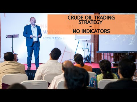 Crude Oil Trading Strategy – Power Set Up  – NO Indicators