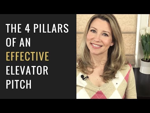 How To Pitch Your Health Coaching Programs